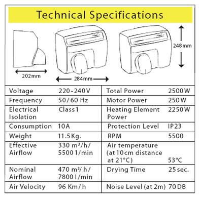 pic_hand_drier_professional_range_tech_specs